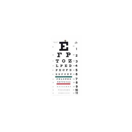 Snellen Eye Chart, Plastic