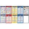 Kwikpoint Medical Visual Language Translator, Laminated, 5.5in x 0.25in x 4in