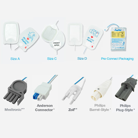 PadPro Multifunction Defib Pads, Radiotranslucent