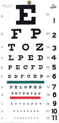 "Good-Lite Snellen Eye Test Chart, 22"" x 11"""