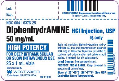 Diphenhydramine Hydrochloride Injection, USP, 50mg/mL, 1mL Vial