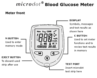 Microdot<sup>®</sup> Xtra Blood Glucose Meter