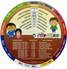 EMS Advantage Pedi-Wheel<sup>®</sup> Reference Guide