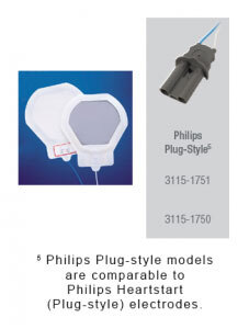 CONMED Non-Radiolucent R2 Philips Codemaster Multifunction Electrodes, Plug Style