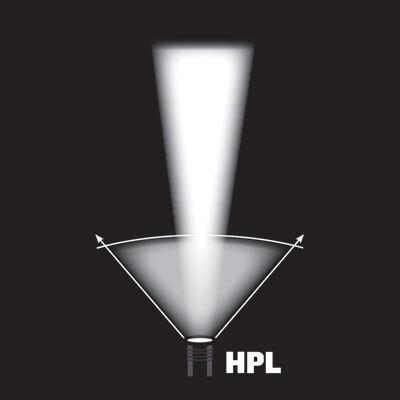 Stinger DS<sup>®</sup> LED Flashlight, HP