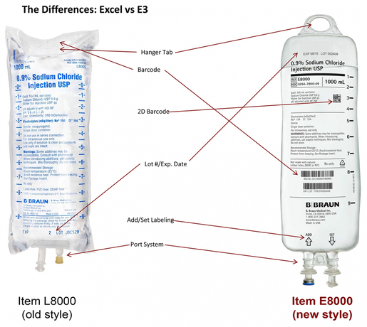 B. Braun Medical Excel IV Bags, 0.9% Sodium Chloride, 1000mL