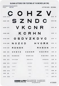 Good-Lite Sloan Optotypes
